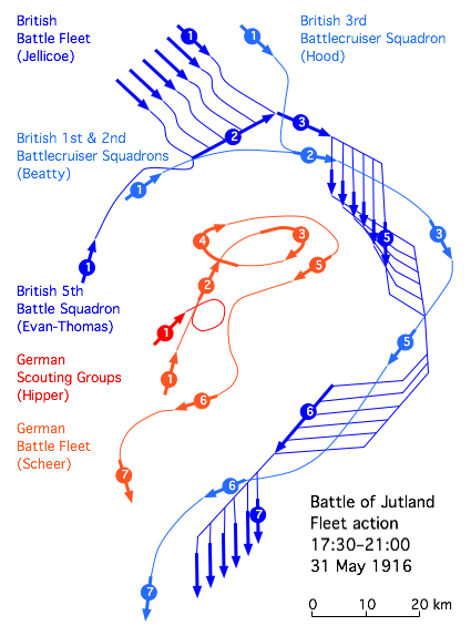 Jutland_fleet_action