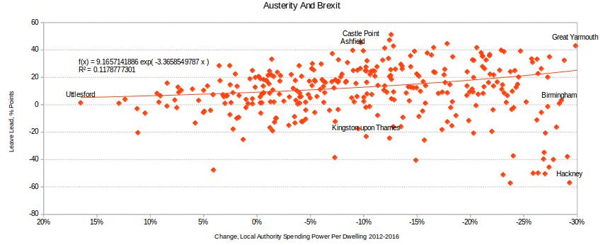 austeribrexit