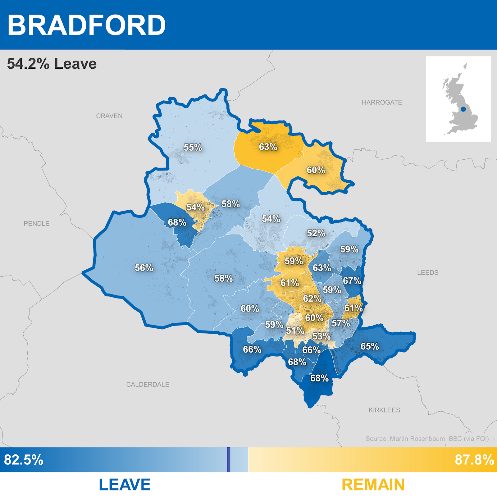 Bradford referendum results